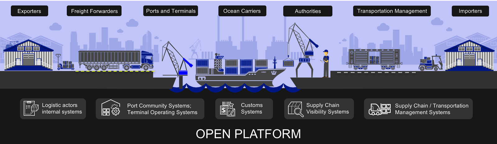 How-does-blockchain-in-the-shipping-industry-work-blog-parangat-technologies