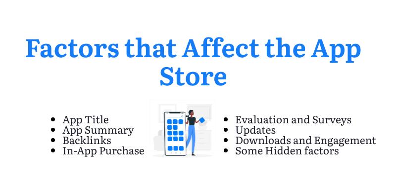 Factors that affect The app store optimization